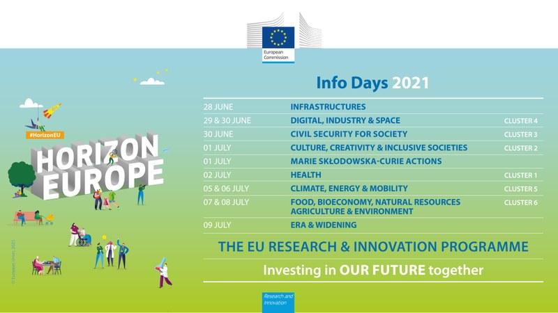 Horizon Europe Info Day #1 - Infrastructures